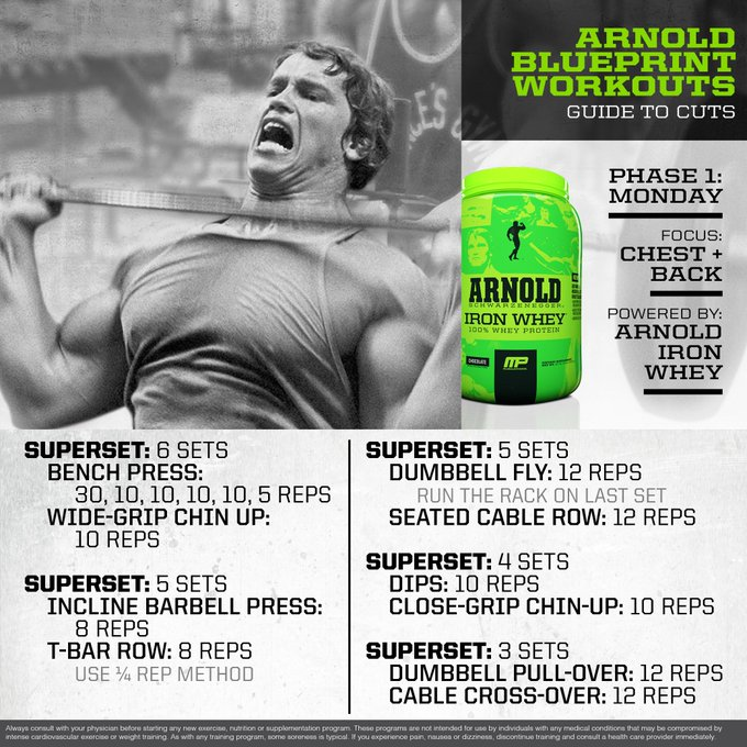 arnold blueprint to cut